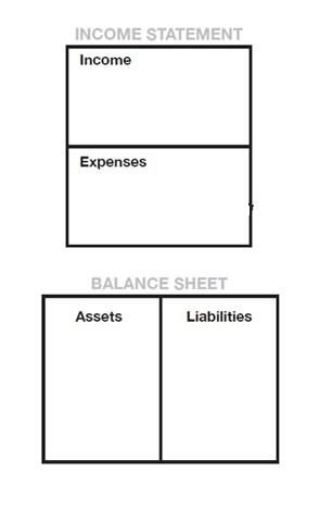 Balance sheet in India