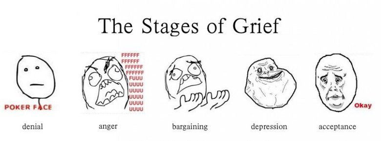 The 5 Stages of Grief at the Happy Valley Horse Races