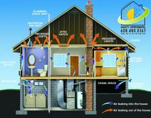 Air Leakage MadCity Environmental Home Repair