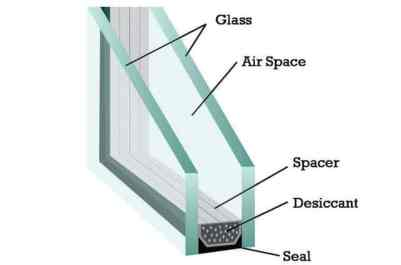6 Best Way How To Soundproof A Window From Traffic Noise