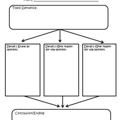 Cause And Effect Venn Diagram 2002 Mitsubishi Lancer Alternator Wiring Graphic Organizers | Strategies For All Learners
