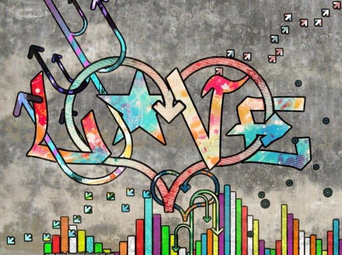 18 Gambar Grafiti Tulisan Huruf 3d Simple Keren Dan Mudah Dibuat