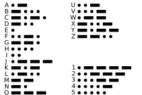 Kode Sandi Morse Pramuka