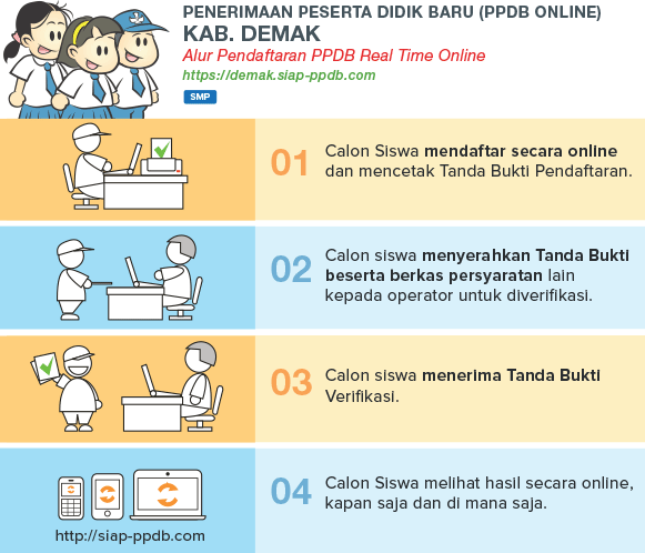 Alur PPDB SMP Negeri Kabupaten Demak