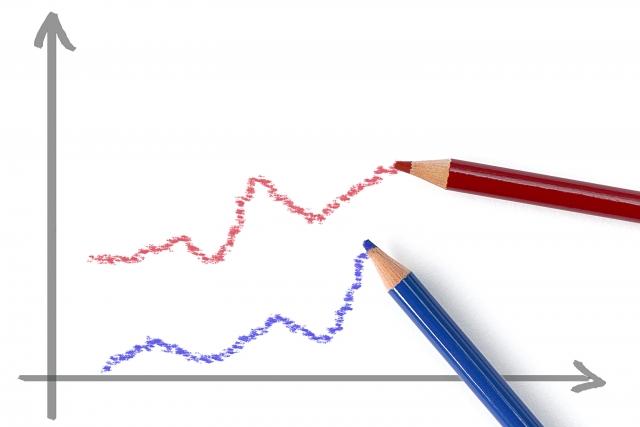 上昇を続けるチャートを鉛筆で書いた