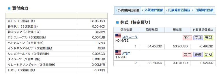 SBI証券での米国株の買い方