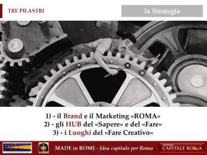 la Strategia del Made in Rome