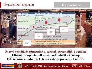 l'Architettura del Made in Rome