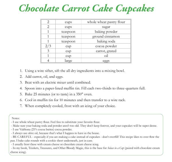 chocolate carrot cupcake
