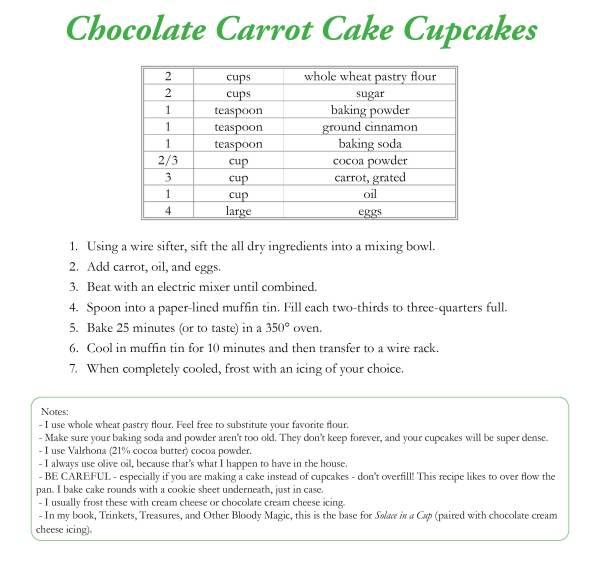 chocolate carrot cupcake