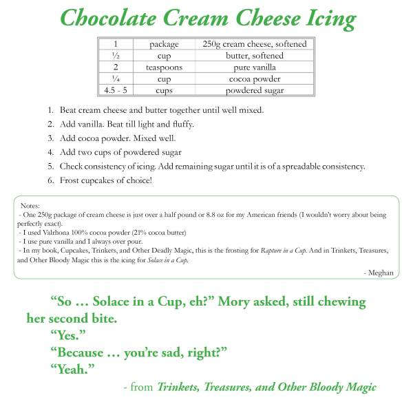 chocolate creamcheese icing_RECIPE