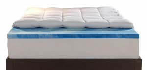 Sleep Innovations Mattress Topper