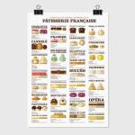 Affiche Pâtisserie 1