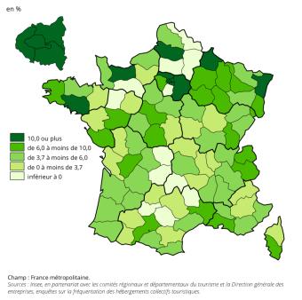 Évolution des nuitées d'été 2017 : 2016 Source INSEE