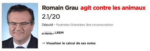 Romain Grau noté par le site Politique et Animaux