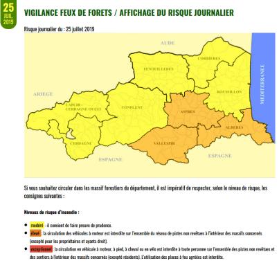 Vigilance feu dans les Pyrénées-Orientales