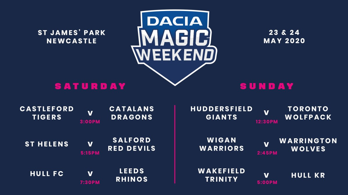 Super League Dacia Magic Weekend 2020