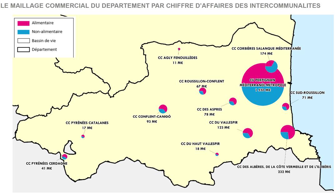 Maillage commercial du département - Consommation ménages Pyrénées-Orientales © CCI des P.O.