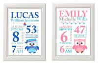 Any 2 Prints for $25 ~ Custom Baby Birth Print