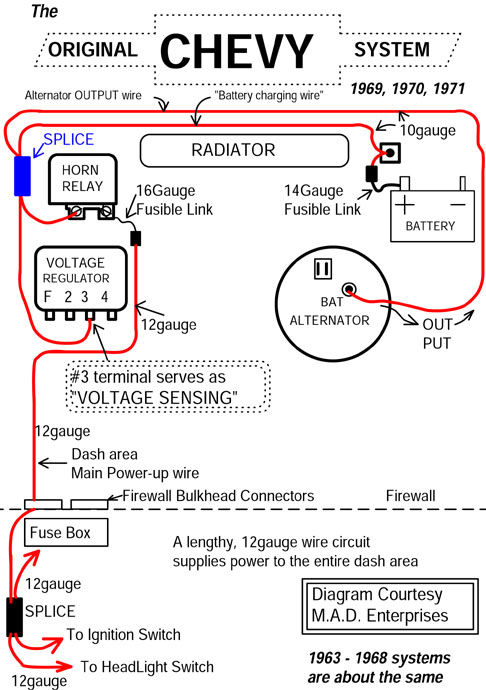 Gm Alternator Wiring : alternator, wiring, Catalog