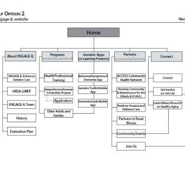 SitemapOpt1