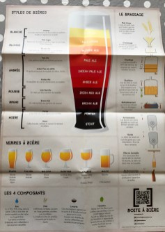 Boite a Biere - 2