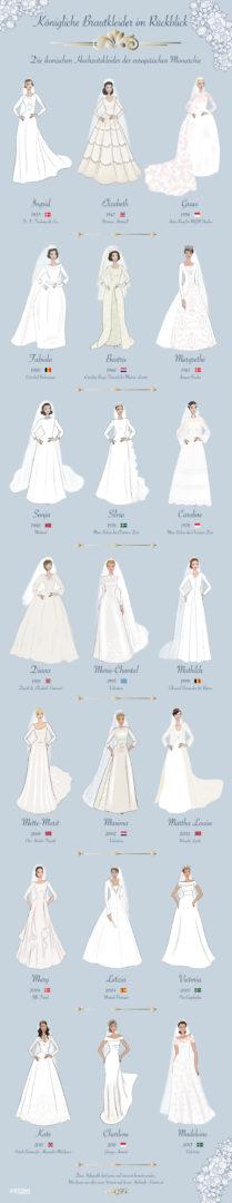 konigliche-hochzeitskleider