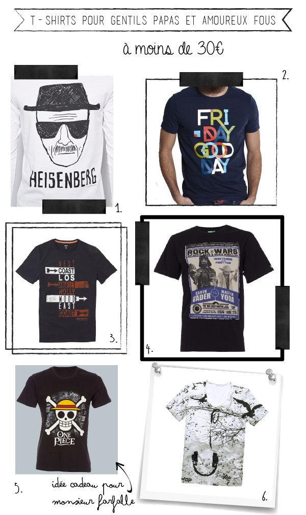 sélection shopping homme
