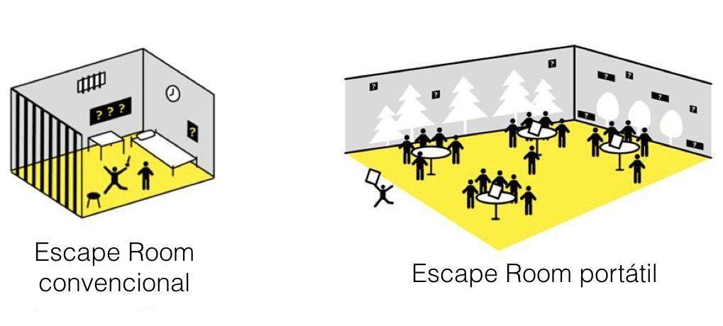 juego de escape portatil