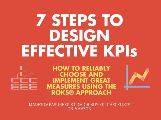 ROKS KPI Method Infographic