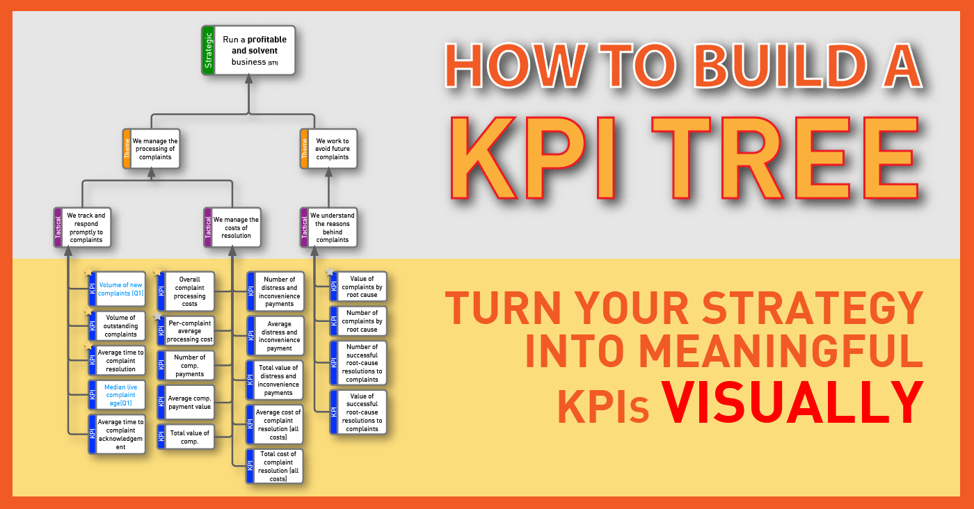 Kpi trees: a quick refresher opex resources.
