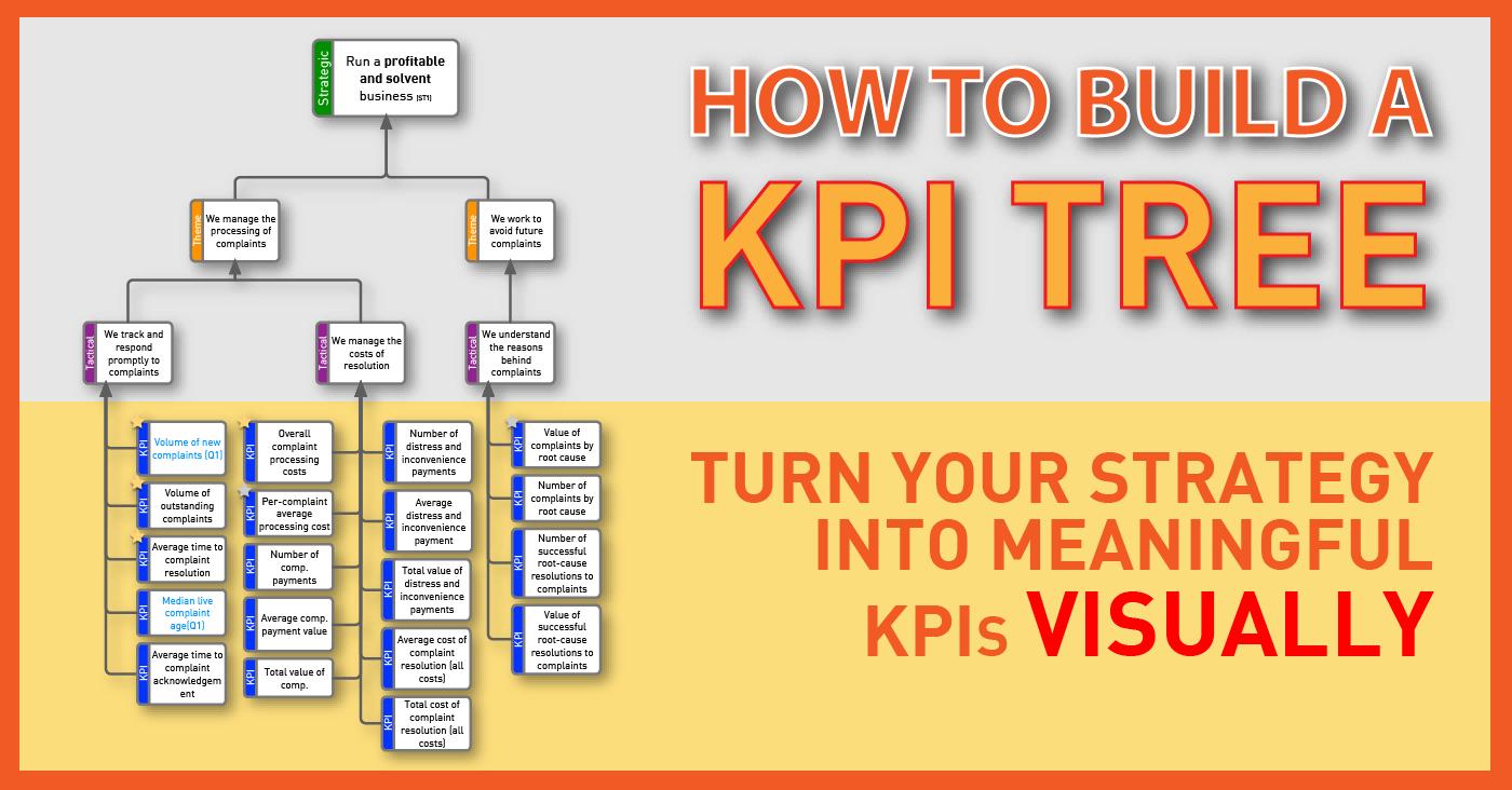 How to build a KPI Tree - box image@2x