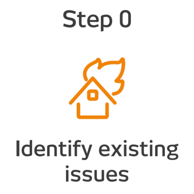ROKET-DS step 0 - Identify existing issues