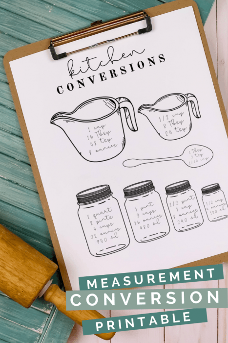 Kitchen conversions printable on a clipboard next to a rolling pin