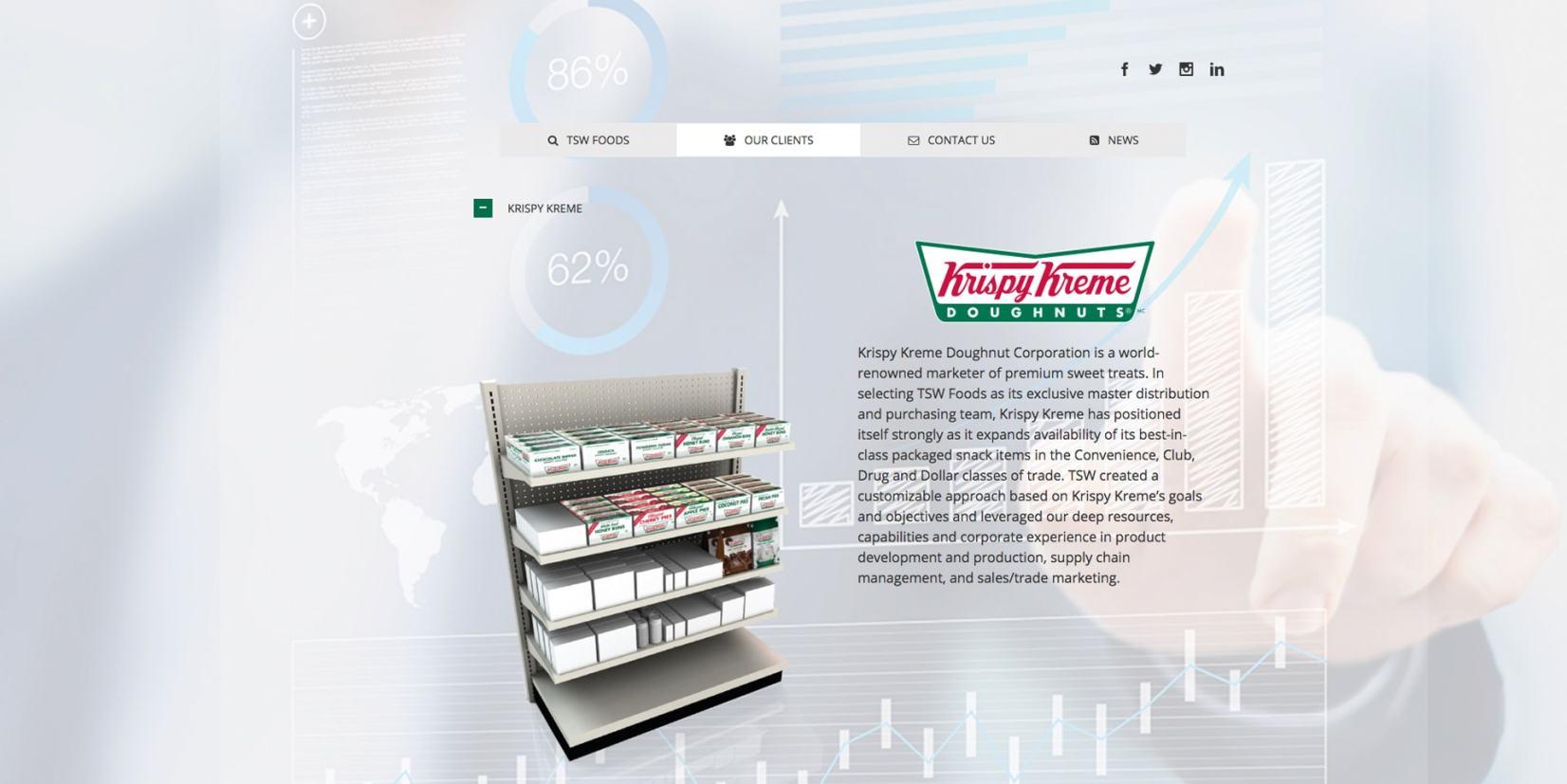web page design - TSW