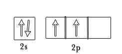 49. ORGANIC CHEMISTRY -Introduction.