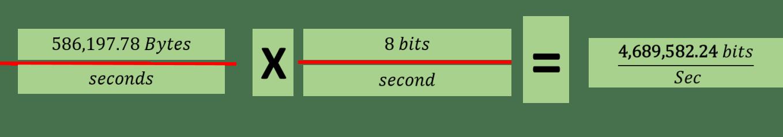bits-per-sec