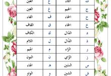 Photo of الأبجدية العربية – محفوظات حروف الهجاء
