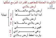 Photo of تعلمية التربية الموسيقية