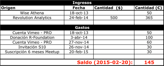 Contabilidad-2015-02-20