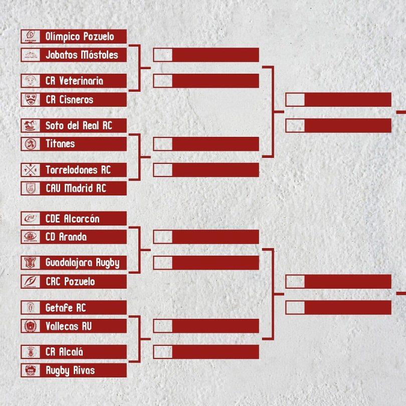 Listado inicial de equipos Grupo A