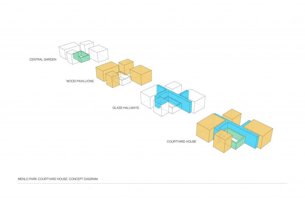 John Lum Architecture concept drawing