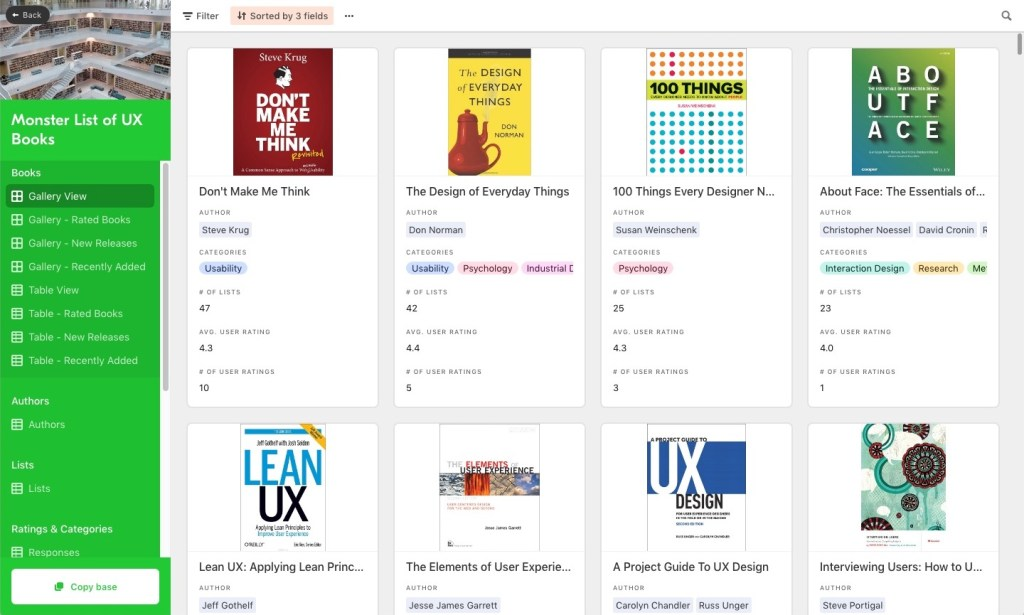 Best UX Design Books: Must-Read in 2019 | MAD UX