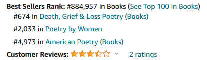 Amazon.com's best sellers rank for Rita Sims Quillen's Some Notes You Hold taken at the end of 2020