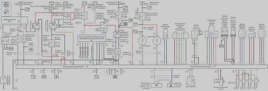 Alfa Romeo 156 ::: Схема системы питания двигателя 1,9 JTD