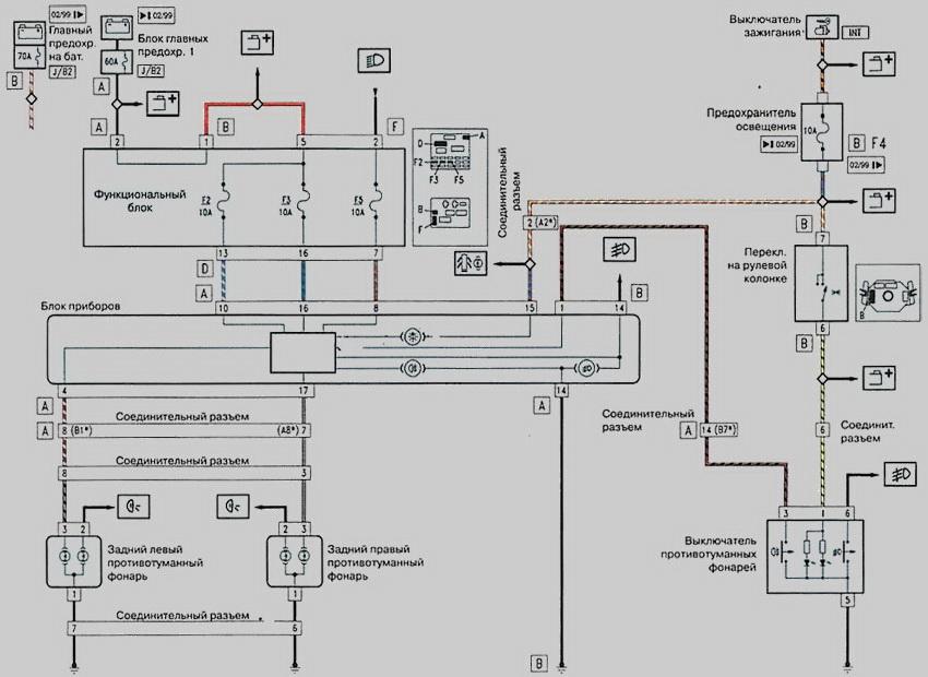 Alfa Romeo 156 ::: Схема включения задних противотуманных