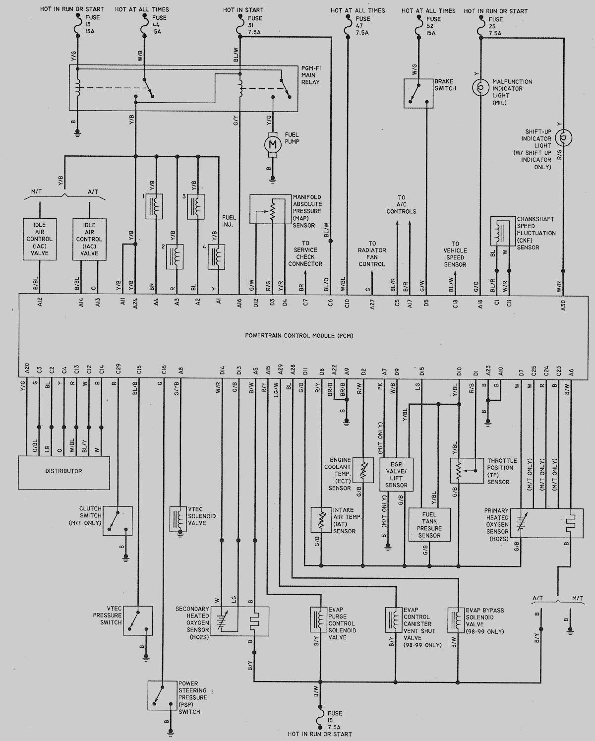 HONDA Civic ::: Схема соединений систем контроля двигателя