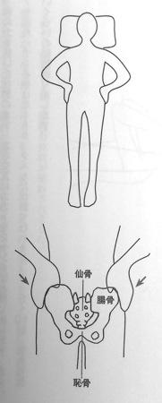 モゾモゾ体操①P133