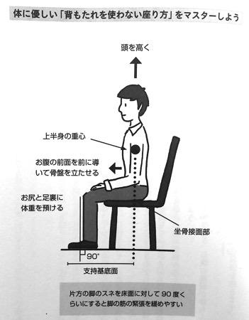 背もたれを使わない座り方 第4章P111