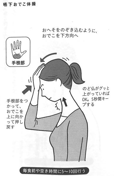 図3 嚥下おでこ体操 第3章P105